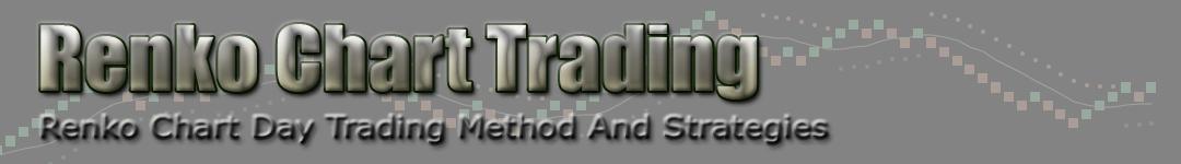 Renko Chart Trading