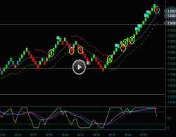 Renko Chart British Pound Futures Day Trading Strategies