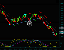 Renko British Pound Futures Day Trading Chart And Method
