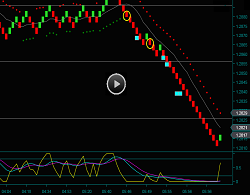 Renko Chart British Pound Futures Day Trading