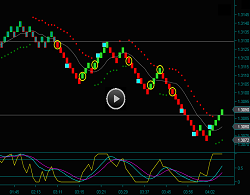 Renko British Pound Day Trading Strategies